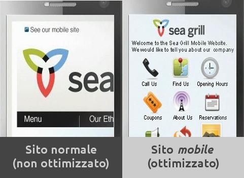 Differenze tra sito standard e sito mobile